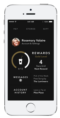 Starbucks Loyalty Rewards Program