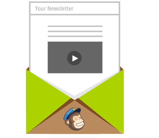 Video Drip Email With Mailchimp