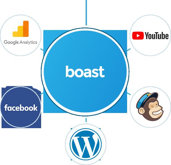 Boast Platforms